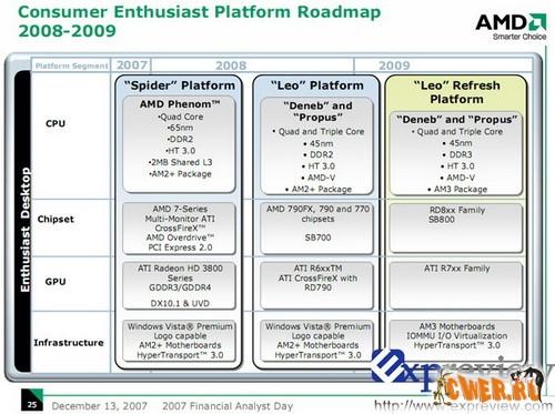 AMD обещает восьмиядерники к 2009 году