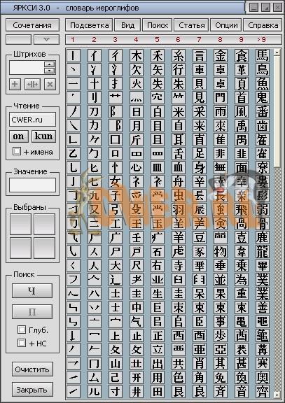 Словарь иероглифов